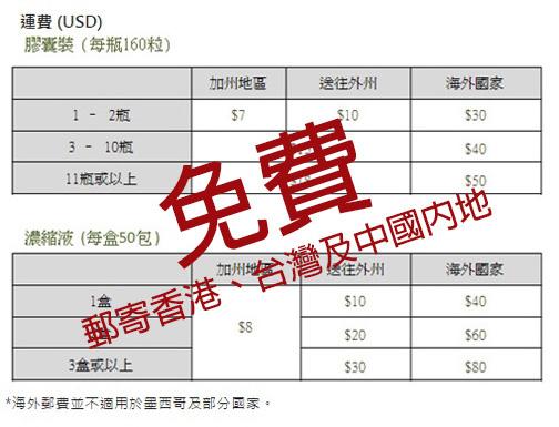 Shipping Chart2